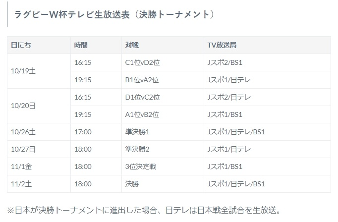 ラグビーワールドカップ日本代表のテレビ放送日程と時間まとめ