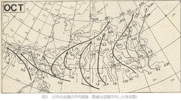 台風20号と21号のタマゴについて