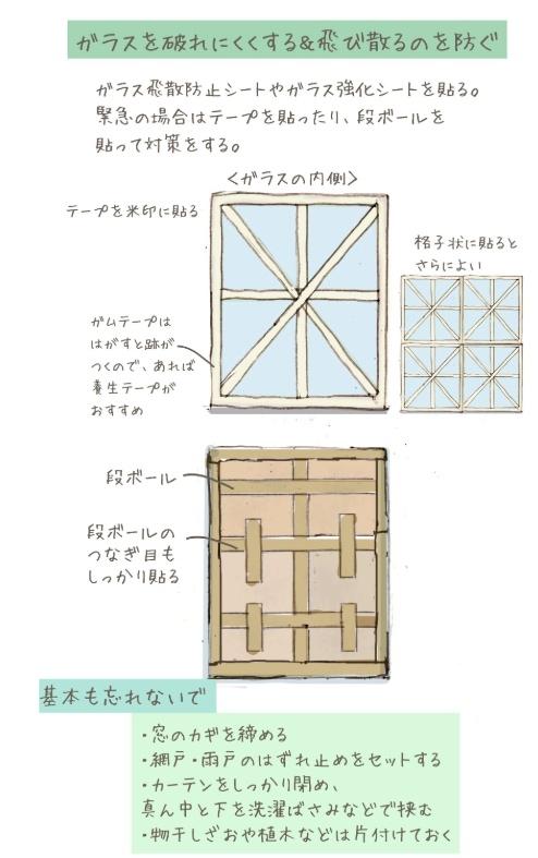 "<blockquote class=""twitter-tweet""><p lang=""ja"" dir=""ltr"">台風対策の1つは窓対策。風でというより物が飛んできて窓ガラスが割れることが多いです。窓の補強のやり方は知っていて損はないと思います。各地で被害が出ませんようにと祈りつつ・・・ <a href=""https://t.co/m0TOICfRyl"">pic.twitter.com/m0TOICfRyl</a></p>— 天野勢津子(イラストレーター×ライター) (@amano_setsuko) <a href=""https://twitter.com/amano_setsuko/status/1182107309910020096?ref_src=twsrc%5Etfw"">October 10, 2019</a></blockquote> <script async src=""https://platform.twitter.com/widgets.js"" charset=""utf-8""></script>"