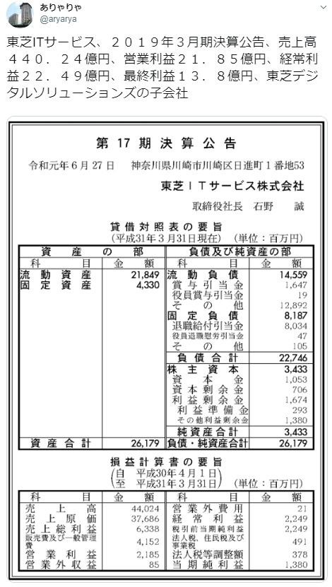 東芝ITサービス(東芝子会社)の架空取引先の会社の名前は?